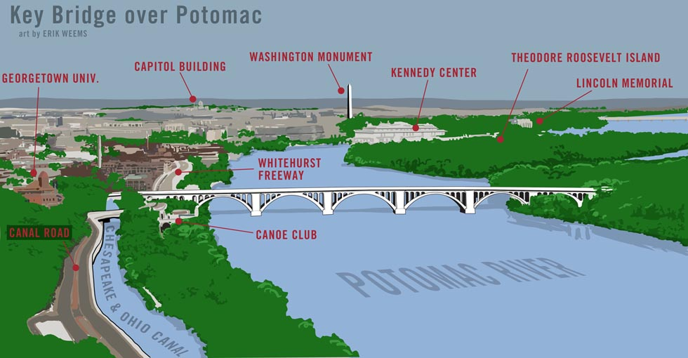 Key Bridge over the Potomac in Washington DC